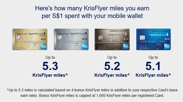 KF card earn rate
